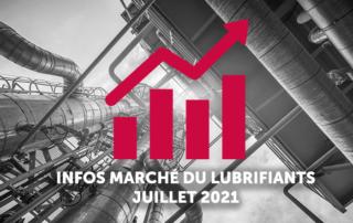 Infos inflation marché du lubrifiants HAFA